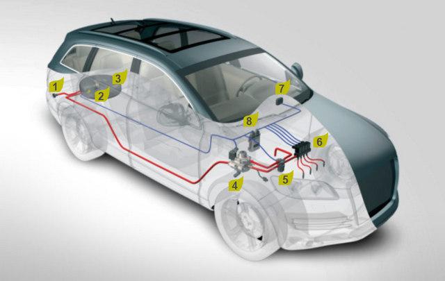esquema-de-instalacion-easy-fast-autogas